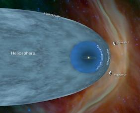 Heliosphere-635x514
